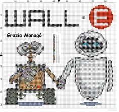 Wall-E  and  Eve pattern