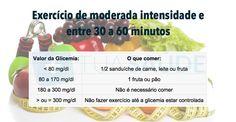 O que o diabético deve comer antes do exercício
