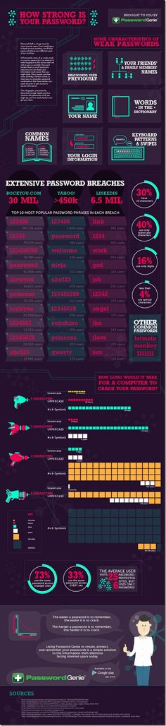 How Strong Is Your Password? #Password #Infographics #Technology
