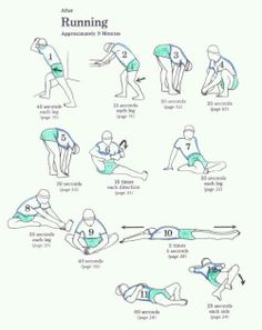 Some great Stretches for runners....at least a good start!
