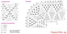 Modern Crochet Patterns, Crochet Patterns For Beginners, Crochet Blanket Patterns, Crochet Cape, Crochet Shawl, Free Crochet, Crochet Doily Diagram, Crochet Doilies, Hairpin Lace