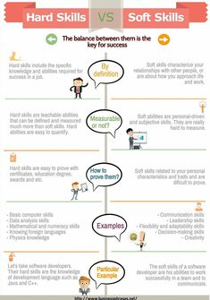 Hard Skills Vs Soft Skills Infographic Add Photo Gallery List Of Hard Skills For Resume. Hard Skills Vs Soft Skills Infographic Add Photo Gallery List Of Hard Skills For Resume - Forms Of Resume Sample Job Interview Preparation, Interview Skills, Job Interview Tips, Job Interview Questions, Job Resume, Resume Tips, Resume Review, Cv Tips, Sample Resume