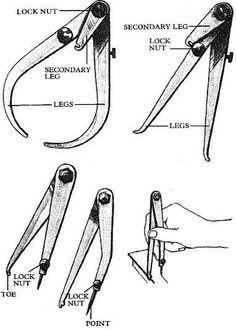 Odd leg callipers