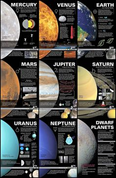 Just Living Life - Infographics of the planets #CRVDesigns