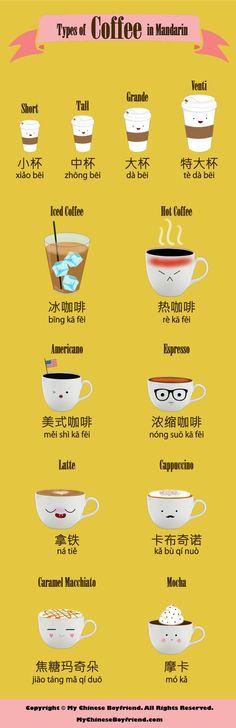 Tipos de Cafés em Mandarim S2