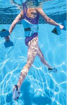 GET IN SHAPE!!!!!!!!!!!!!!!!!!!!!!!               How to Get in Shape in Your Swimming Pool  