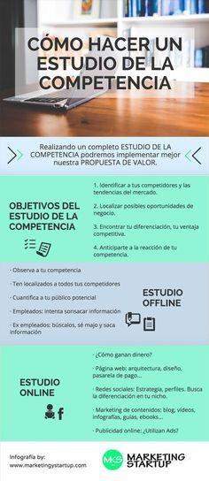 Objetivos, herramientas y estrategias para hacer un buen estudio de la competencia. Un análisis de tus competidores es clave para un negocio rentable.