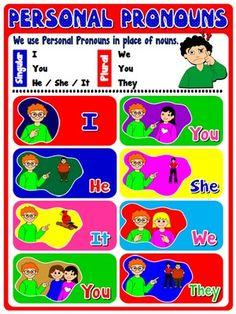 Personal Pronouns - Poster