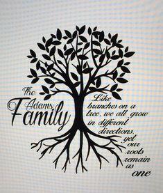 Family reunion shirt design made by me