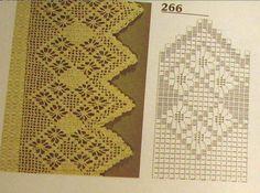 Resultado de imagen para patrones de puntillas de crochet para manteles vintage
