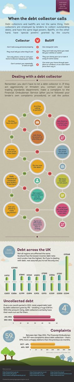 Dealing With Credit Card Debt  Promotional Infographic From Bank