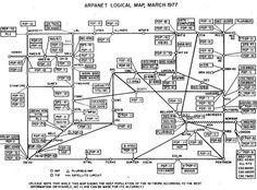 Der Plan des ARPA-Netzes