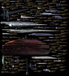 Star Wars ships to scale, including Cloud City