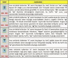 94 En Iyi Islamiyet Oncesi Turk Tarihi Goruntusu 2019