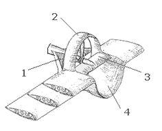 Wijziging van het kanaal-wing: (1) stuwkracht vectoring in de luchtstroom achter de propeller gebruikt bij lage snelheden voor meer dynamische opwaartse druk. (2) Ring Channel. (4) Channel-wing overgang naar het kanaal.