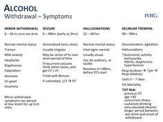 Alcohol Detox Symptoms, Alcohol Withdrawal Symptoms, Drug Withdrawal, Nurse Teaching, Medical Mnemonics, Mental Health Nursing, Psychiatric Nursing, Nursing School Notes, Emergency Medicine