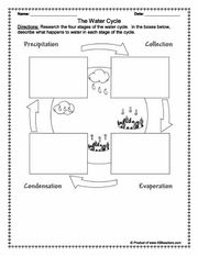 math worksheet : 1000 images about science weather on pinterest  water cycle  : Water Cycle Worksheet For Kindergarten