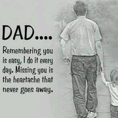 Lieve pappa, ik mis je elke dag