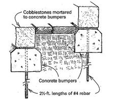 Bumpers simplify stair construction - Fine Homebuilding Tip Building Ideas, Building A House, Landscape Stairs, Retaining Walls, Landscaping Ideas, Yards, Remodeling, Concrete, Miniature