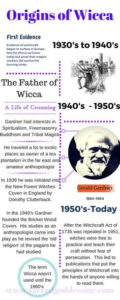Wicca For Beginners - Origins of Wicca Click to follow us on facebook!