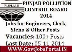 Recruitment for Clerk, Stenos & Other Posts 2014