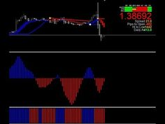 Forex Sword The Best Forex Indicator Forex System