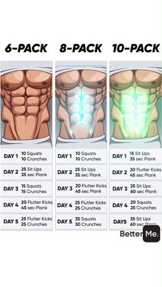 Six Pack Abs Workout Routine Gym Workout Chart, Gym Workout Videos, Abs Workout Routines, At Home Workouts, Gym Workouts, Workout Trainer, Fitness Exercises, Workout Fitness, Workout Body