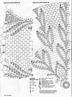 Diy Crochet Patterns, Crochet Diagram, Lace Parasol, Crochet Tablecloth, Doilies, Dream Catcher, Mandala, Tablecloths, Crochet Round
