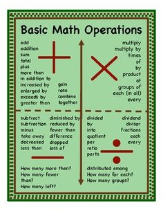 First contribution to Teachers Pay Teachers!  16x22 inch poster depicting basic math operations and clue words from word problems that are commonly used.  Very useful for visual learners, ELs, ...