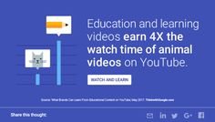 Education and learning videos EARN 4X THE WATCH TIME OF ANIMAL VIDEOS on YouTube. Advertising Channels, Think With Google, Digital Trends, Educational Videos, Bar Chart, Insight, Infographic, Content, Marketing