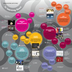IFTF: Future of Learning: From Assigning to Enticing with Content