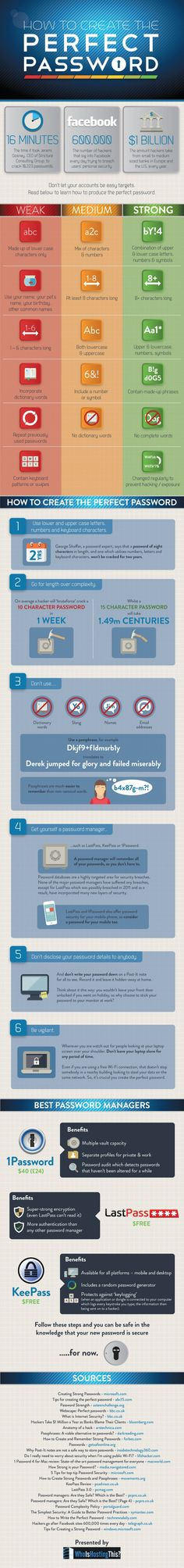 How to Create the Perfect Password Infographic