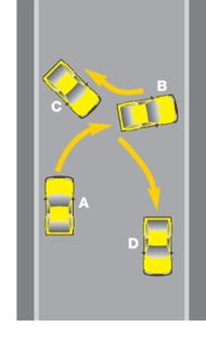 Learners Guide - Lesson Plan - Turn in the Road Driving Test Tips, Driving Rules, Driving Teen, Driving School, Learning To Drive Uk, Driving Instructions, Teen Driver, Car Guide, Car Cleaning Hacks