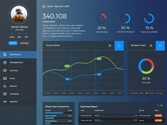 Ad: Transparent Dashboard UI Kit by Bussolini / Design on Simple UI concept for a dashboard displaying stats. This kit includes samples for sidebar navigation, stats, graphs, progress bars, buttons Dashboard Ui, Sales Dashboard, Dashboard Design, Interface Design, User Interface, Web Design, Design Trends, Intranet Portal, Progress Bar