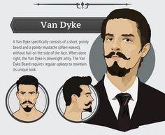 Trendiest Van Dyke Beard styles 2015