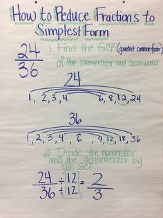 How to reduce fractions to simplest form. 4th Grade Fractions, Fifth Grade Math, Fourth Grade, Grade 3, Multiplication, Math Tutor, Teaching Math, Teaching Ideas, Simplest Form Fractions