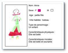 """Carte d'identité réalisée à partir du livre """"Anna et le nouveau monde"""" par Morgiane, pour voir la notice du livre clique sur mon dessin"""