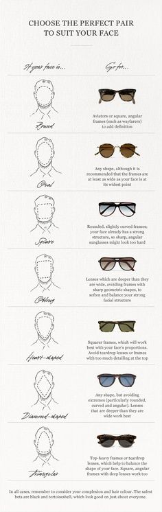 finding sunglasses that match your face. This shows men but could work for women too! Which is funny because I have an oval head and a pair of sunglasses just like the one's pictured.