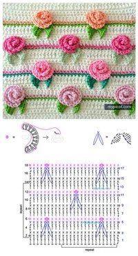 Top Crochet Ideas With Free Patterns - Diy & Crafts Crochet Borders, Granny Square Crochet Pattern, Crochet Stitches Patterns, Crochet Flower Patterns, Crochet Diagram, Crochet Motif, Diy Crochet, Crochet Crafts, Crochet Flowers
