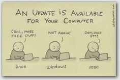 Updates: Linux vs Windows vs OS X.