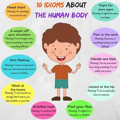 Commonly Used Idioms With Body Parts In English