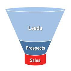 funnel-de-ventas-social-media