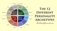 12 personalities; love Carl Jung. Think The Sage is my main one