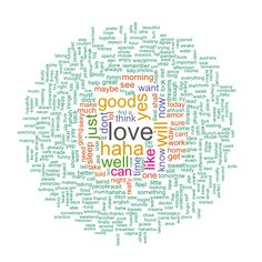 Wordcloud from messages in a long distance relationship - Album on Imgur