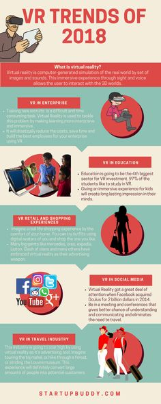 Virtual Reality Portfolio Virtual Reality has been popular from recent years. Some of the trends of this technology in 2018 are – VR in enterprise, VR in Education, VR in retail and shopping, VR in social media, VR in travel industry. Virtual Reality Education, Augmented Virtual Reality, Augmented Reality Technology, Technology World, Digital Technology, Security Technology, Medical Technology, Energy Technology, Gadgets For Dad