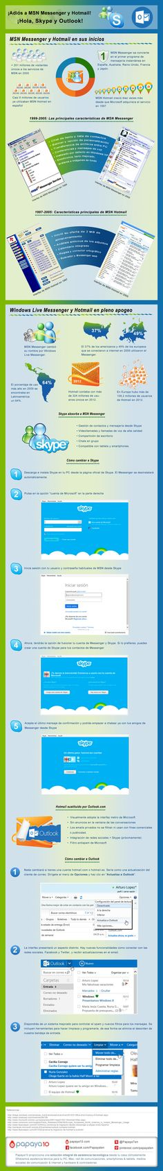 Skype y Outlook sustituyen a MSN y Hotmail #infografia #infographic #microsoft