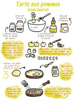 tarte aux pommes à l'huile d'olive