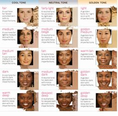 My Beauty Rules: Cool, Warm and Neutral skin tone shades - whats your