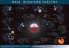 Przygotowana przez Fundację Republikańską kompleksowa ilustracja finansów polskiego sektora publicznego.