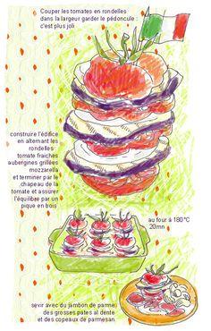 Tambouille» mille feuille tomates aubergines